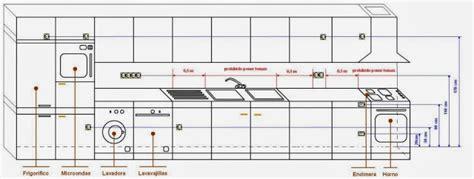 decoracion mueble sofa medidas modulos cocina