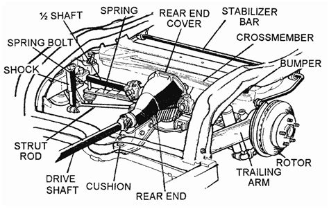 Rear End Assembly Diagram View Chicago Corvette Supply