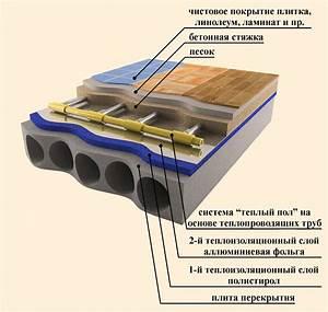 parquet massif pour chauffage au sol cout travaux maison a With parquet pour chauffage au sol