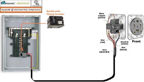 Electric Dryer Receptacle Wiring Diagram i need to install an electrical outlet for my maytag