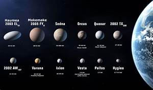 Planets Names In Order - Pics about space