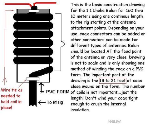 vr2xmq steve s af through shf a choke balun for 160m to 10m dons trucks ham radio