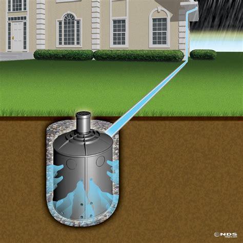 drainage landscape solutions