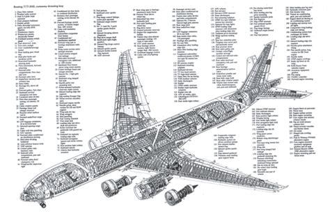 kulit badan pesawat setipis kaleng sarden