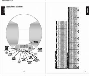 Bazooka Bt1224dvc Subwoofer Installation Manual Pdf View