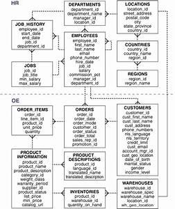 Schema Diagrams
