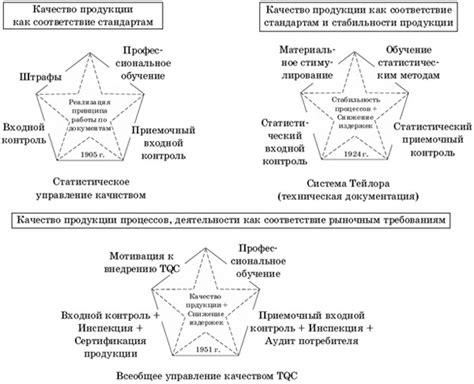 Этапы развития электроэнергетики россии