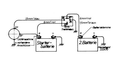 standheizung selber einbauen steuerger t mit antenne standheizung selber einbauen deckel der