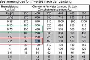 Scherung Berechnen : bremswiderstand wie berechnet man die richtigen werte ~ Themetempest.com Abrechnung