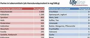 Was Darf Ich Essen Bei Gicht : purintabelle zum ausdrucken hier als pdf zum download ~ Frokenaadalensverden.com Haus und Dekorationen