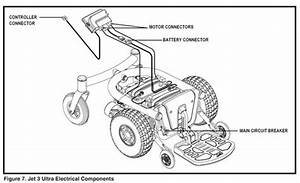 hoveround mpv5 wiring diagram hoveround chair lift With jazzypride1103ultrapowerwheelchairtechnicaldiagnosticservice