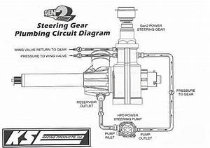 Kse Plumbing Diagram  Sprint Car Parts