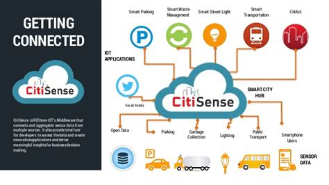 iot  chain components smart