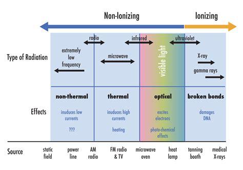 Internachi Inspection Graphics Library