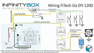 Infinitybox Wiring Diagram