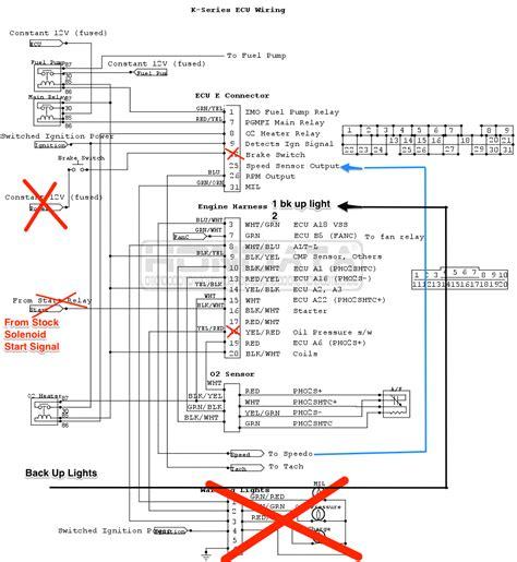 k20a2 engine wiring diagram best site wiring harness