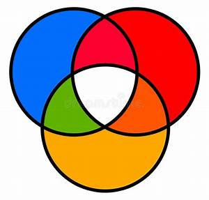 Venn Diagram Stock Illustration  Illustration Of Analyze