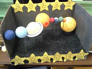 Solar System Planets School Project - Pics about space