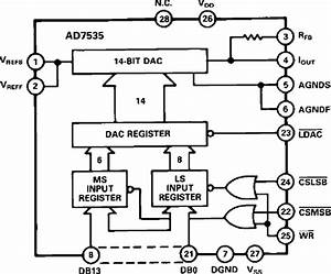 ad7535 datasheet and product info analog devices With simple 8 bit two quadrant multiplying digital to analog converter dac