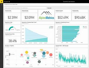 Alpine Metrics Sales Predictions content pack for Power BI ...