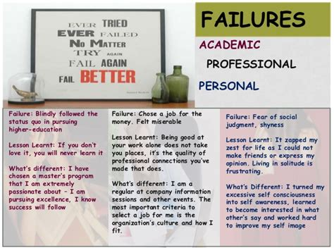 Resume Of Failures by Failure Resume