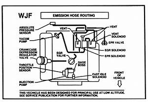 89 Gmc Jimmy Vacuum Diagram  Gmc  Auto Wiring Diagram