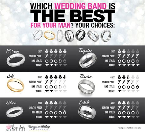 which wedding band style is right for your groom