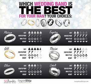 wedding rings for beautiful women With best wedding ring material
