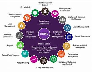 Hrms Software India  Hr Payroll Erp Software  Face