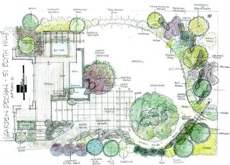 best landscape design software best garden design software garden ftempo