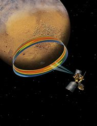 Temperature On Mars