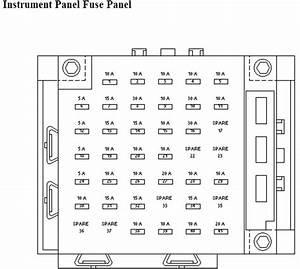 Lincoln Continental Fuse Diagram