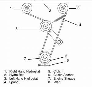 Craftsman Hydrostatic Transmission Diagram