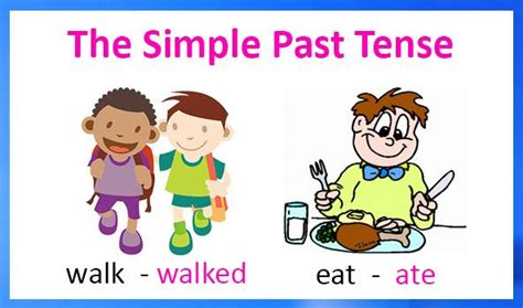 simple  tense english grammar verb tenses