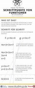 Punktsymmetrie Berechnen : 93 besten mathe spickzettel bilder auf pinterest ~ Themetempest.com Abrechnung