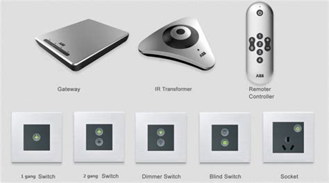 abb partners with philips to promote smart home concept in china