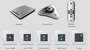 Philips Smart Home : abb partners with philips to promote smart home concept in china ~ Frokenaadalensverden.com Haus und Dekorationen
