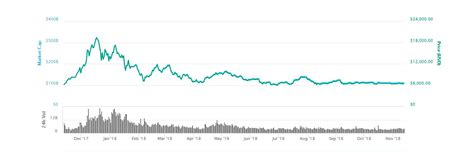 The cryptocurrency coin prices page provides all cross rates for the specified currency. Bitcoin Price Online Live   Free Bitcoin Earn Faucet