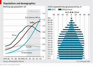 Daily chart: India's moment | The Economist