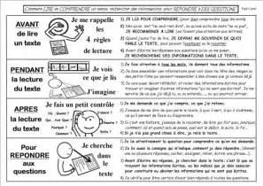 Le Pour Lire Darty by D Affichage Lecture Proc 233 Dures De Lecture 233 Criture