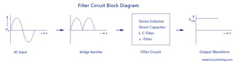 filter circuits working series inductorshunt capacitorrc