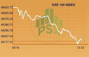 Pakistan Stock Exchange ends volatile trading session on a ...