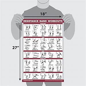 Quickfit Resistance Bands Workout Exercise Poster  U2013 Double
