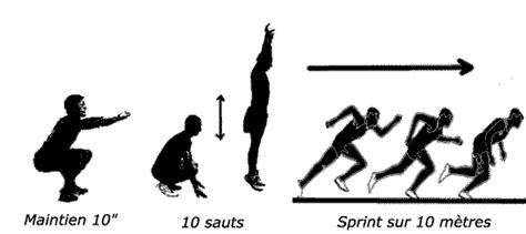 10 Exercices De Musculation Sans Matériel Pour L' Explosivité