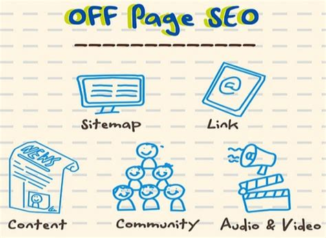 Off Page Seo Techniques Benefits Study Warehouse