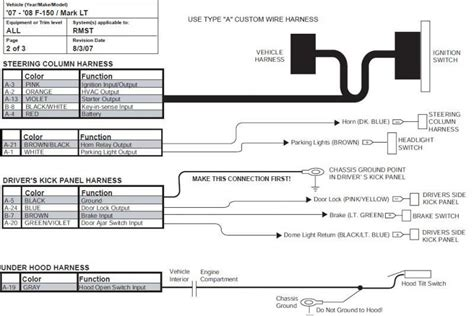 Remote Start Hard Wire Project Questions Fonline