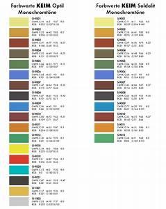 Peintures keim a lyon chez naturelles substances for Nuancier de couleurs peinture 5 nuanciers enduits yosima de chez claytec peintures