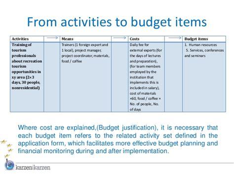 budget planning  eu external actions
