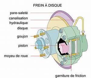 Meilleur Disque De Frein Voiture : frein a disque voiture accessoire cuisine inox ~ Maxctalentgroup.com Avis de Voitures