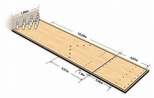 Bowling Lanes  For Refurbished  Size  Standard